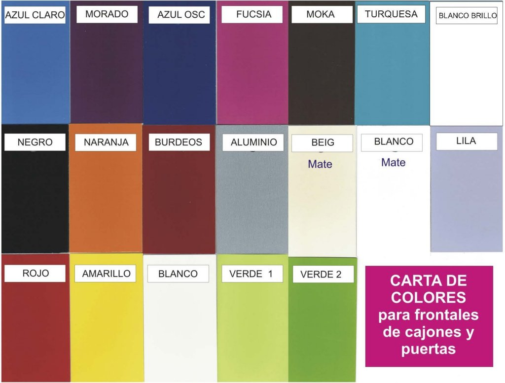 Formica Color Chart Kitchen Countertops : Pin colores formica on pinterest